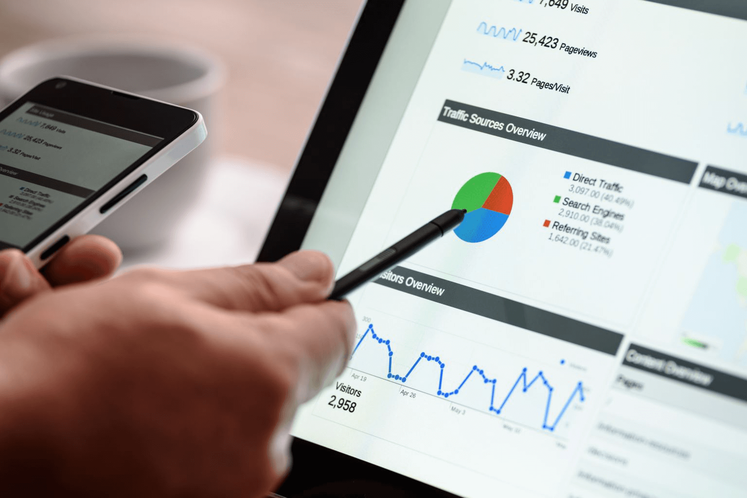 Case datagedreven marketing   PDCA cyclus   PDCA principe