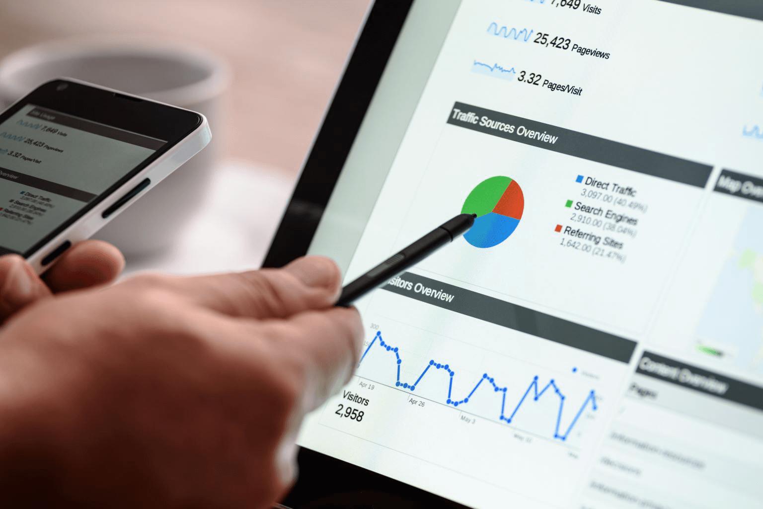 Case datagedreven marketing | PDCA cyclus | PDCA principe
