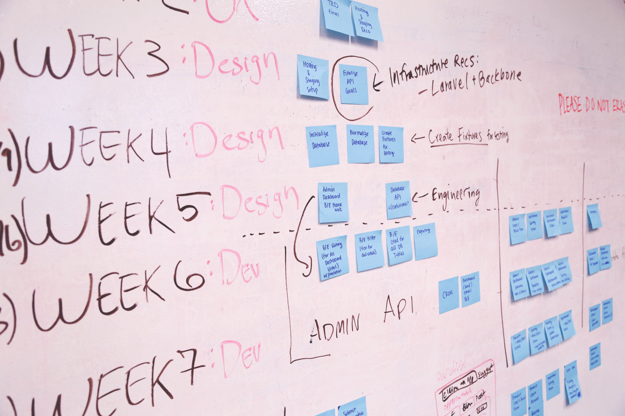De succesformule voor project performance | Het onderzoek