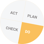 DO: de plannen slim uitvoeren met lean & procesmanagement