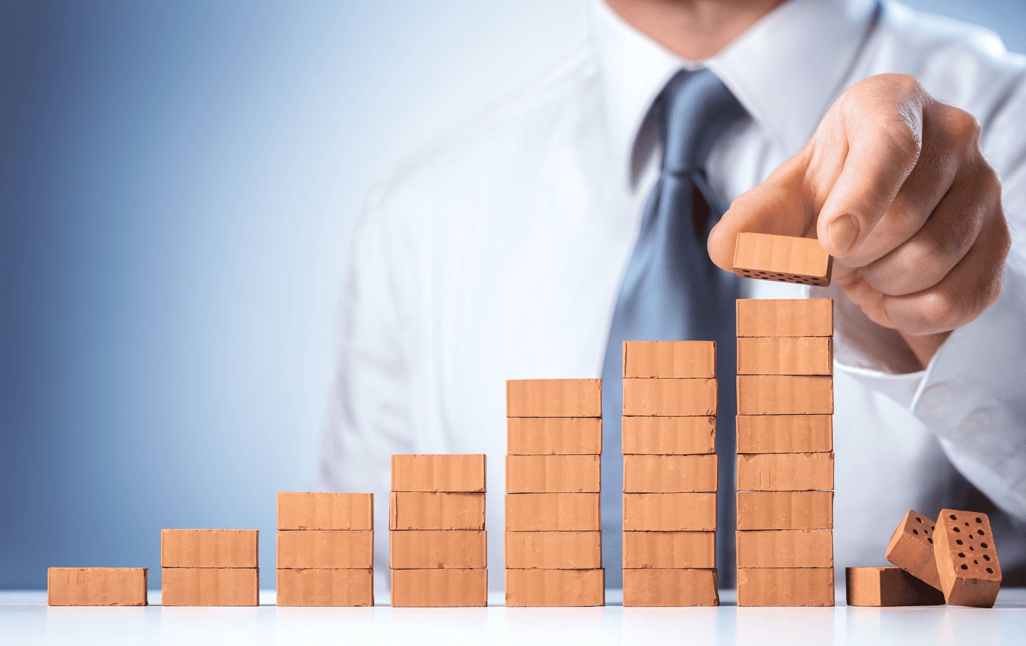 Kritieke Resultaat Indicator | KRI | Winst, klant & medewerker