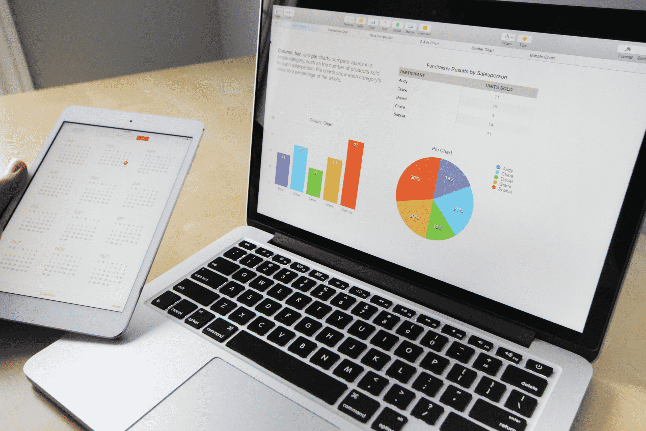 Logi Analytics | Logi Info, Logi Composer en  Logi Report Server