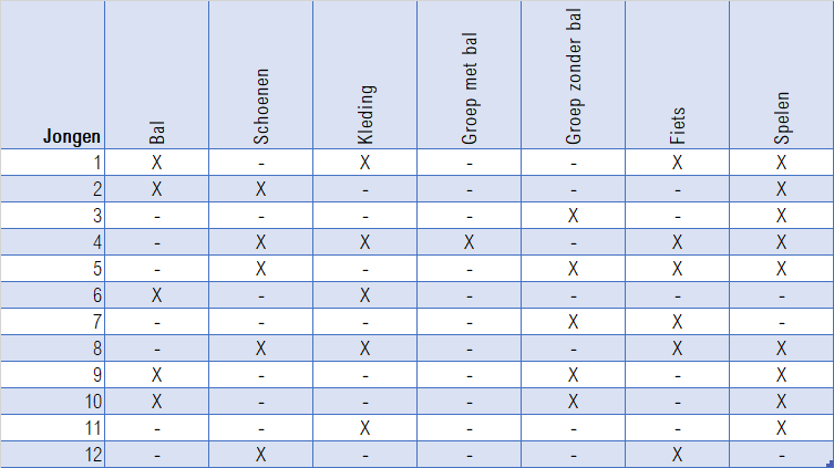 neuraal-netwerk-voetballen-tabel-1