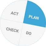 PLAN: business plannen, strategie & KPI's