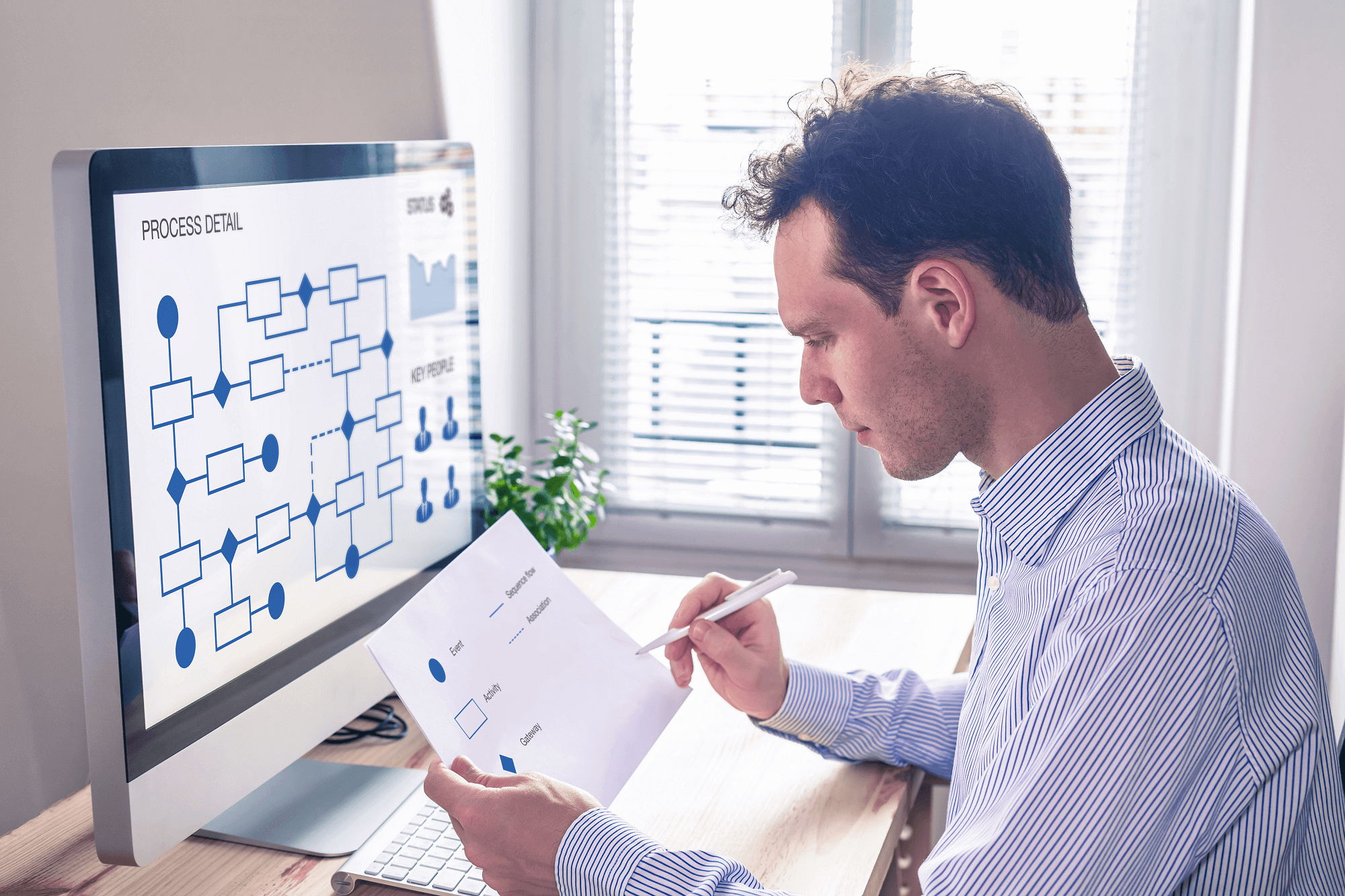 Procesmodel as a Service™ | Binnen enkele werkdagen resultaat