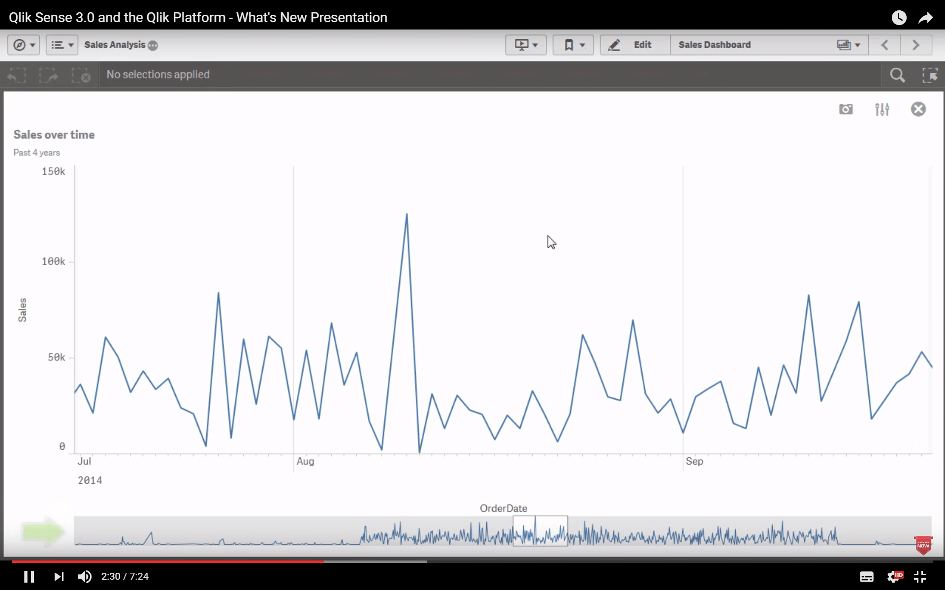 de horizontale scrollbar in Qlik Sense grafieken