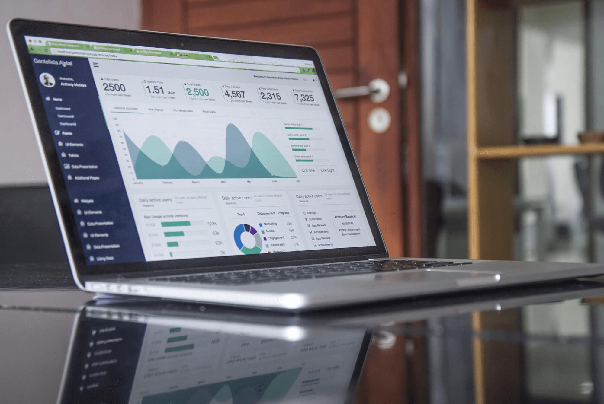 Sisense | Sisense Anywhere | 100% onafhankelijke BI software gids