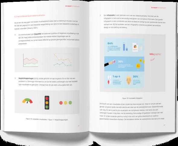 De SMART KPI-bepaler: Rework is een belangrijke KPI