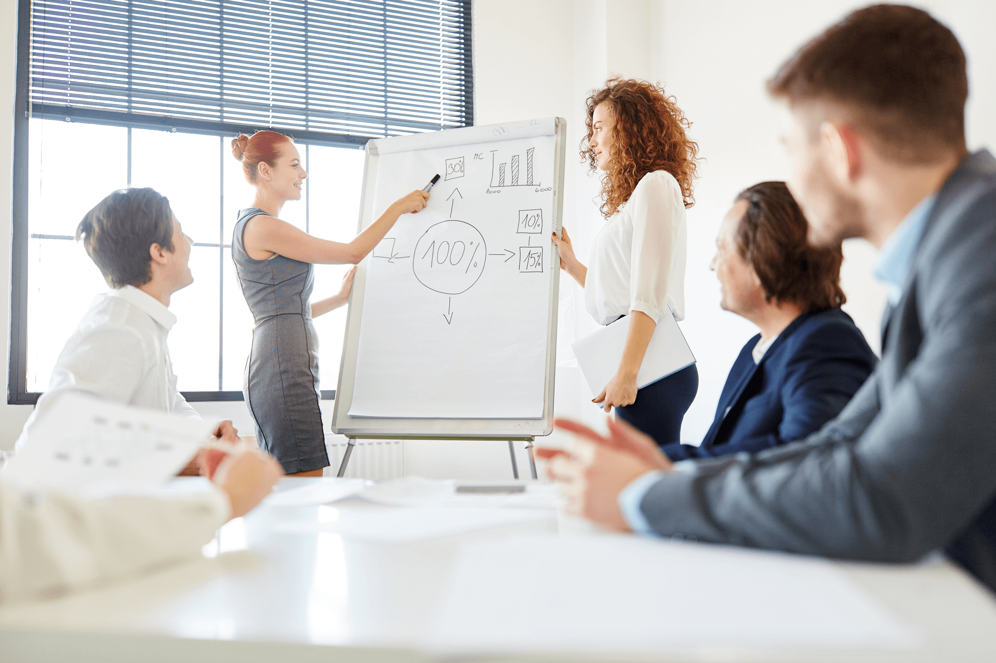 Strategie | Datagedreven werken | Bedrijfsstrategie | 5 stappen