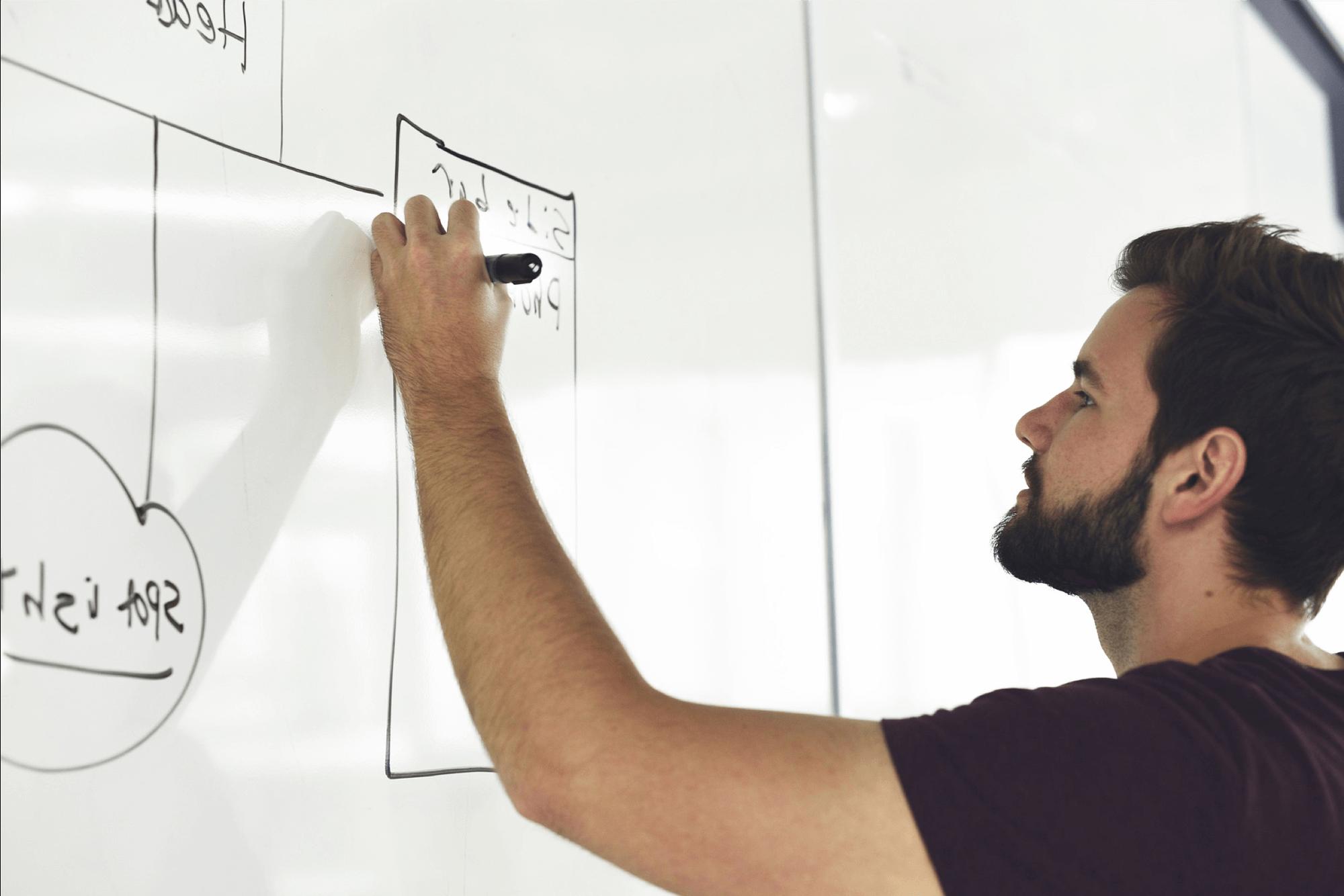 Vier basisstappen op weg naar betere prestaties | PDCA cirkels