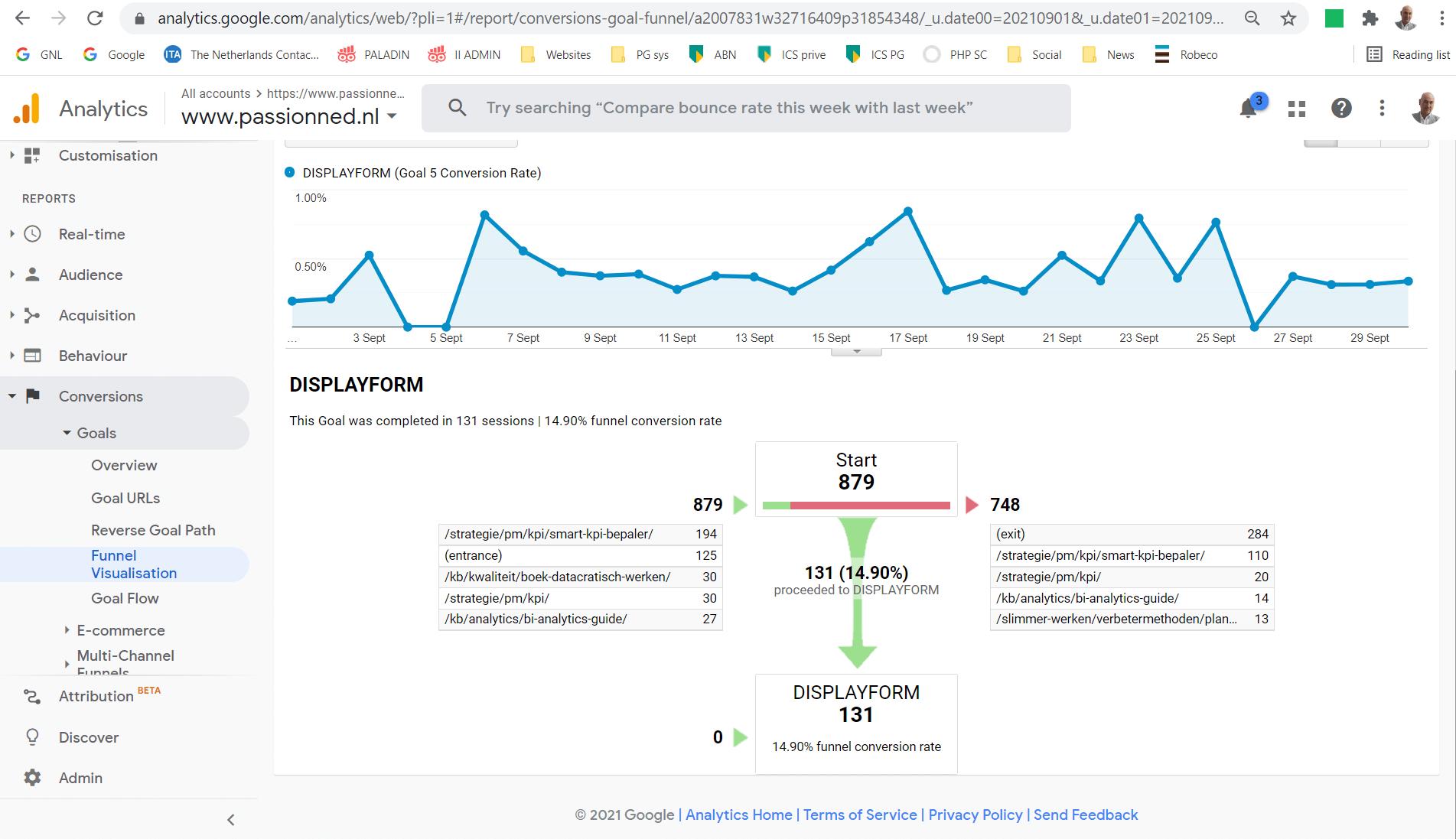 Naast het gebruiksgemak is een ander groot voordeel van Google Analytics dat het gratis is