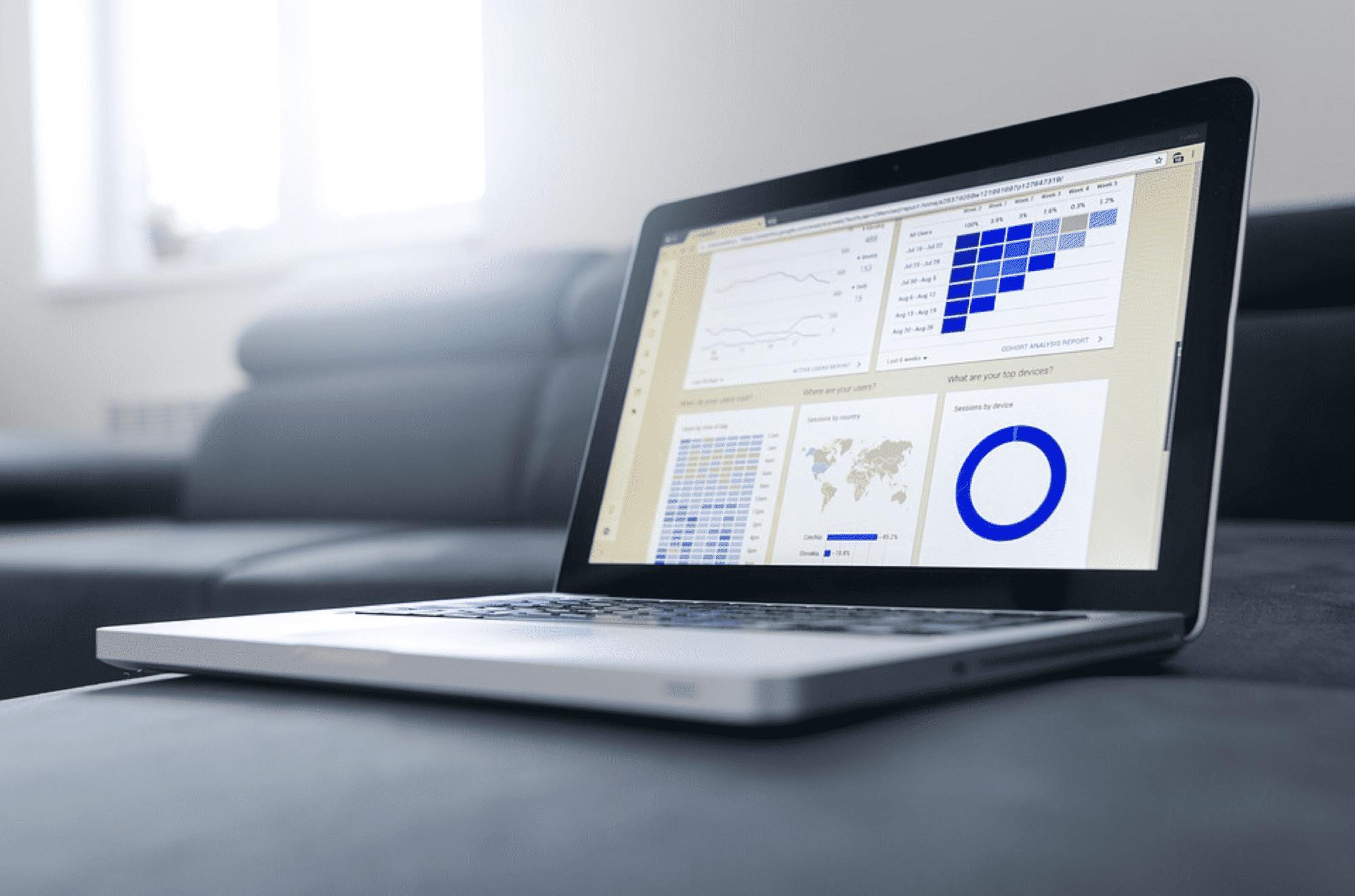 Proces KPI's | een praktische werkmethode | Analytics